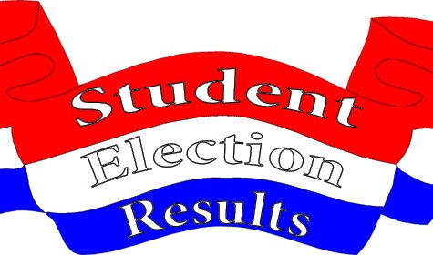 Student election results