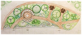 A diagram of the proposed garden to be built on the Petaluma campus.The non-lawn garden will be drought tolerant and low cost.