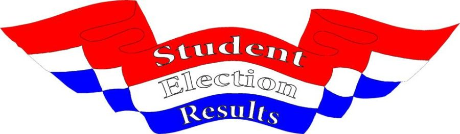 Student+election+results