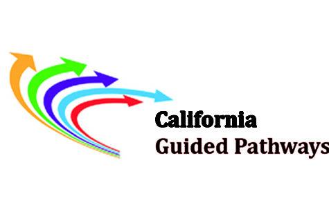 Caminos guiados por California