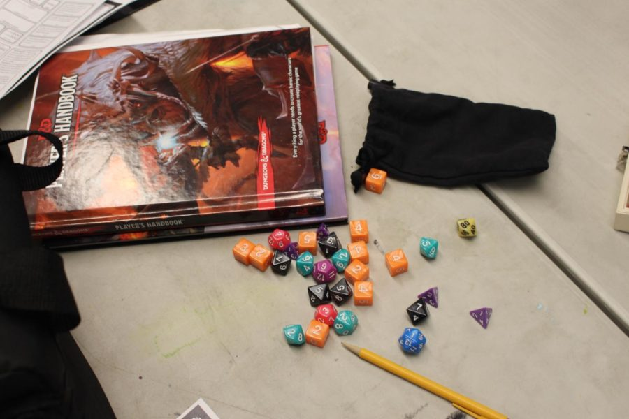 The gear of a D&D role player.